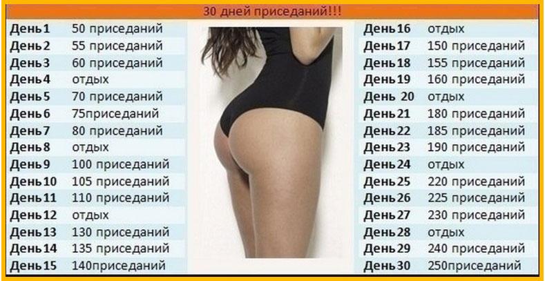 Программа приседаний для снижения веса
